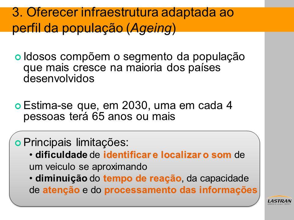 3. Oferecer infraestrutura adaptada ao perfil da população (Ageing)