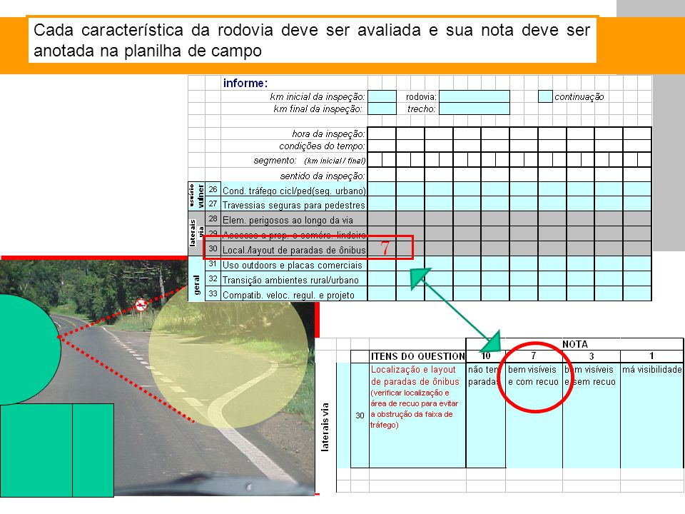 Cada característica da rodovia deve ser avaliada e sua nota deve ser anotada na planilha de campo