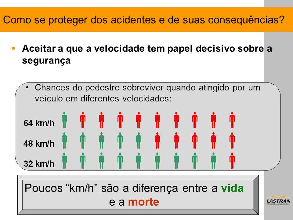 Como se proteger dos acidentes e de suas consequências
