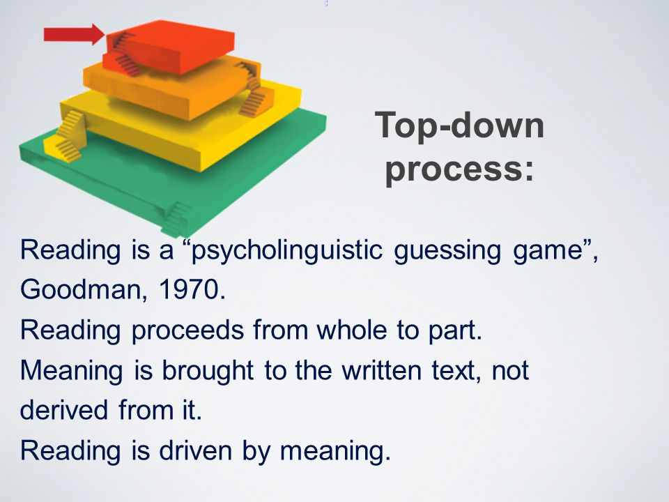Top-down process: Reading is a psycholinguistic guessing game ,