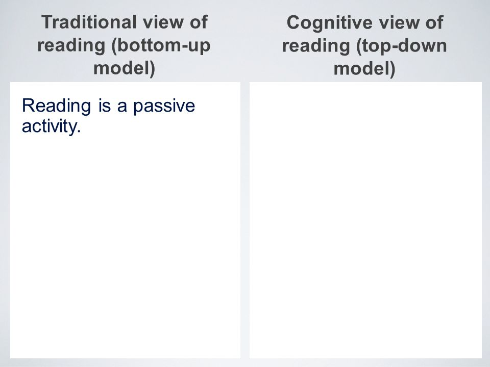 Traditional view of reading (bottom-up model)