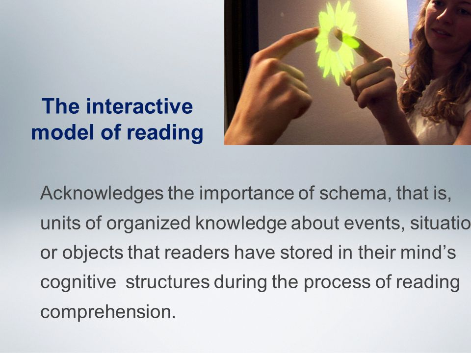 The interactive model of reading