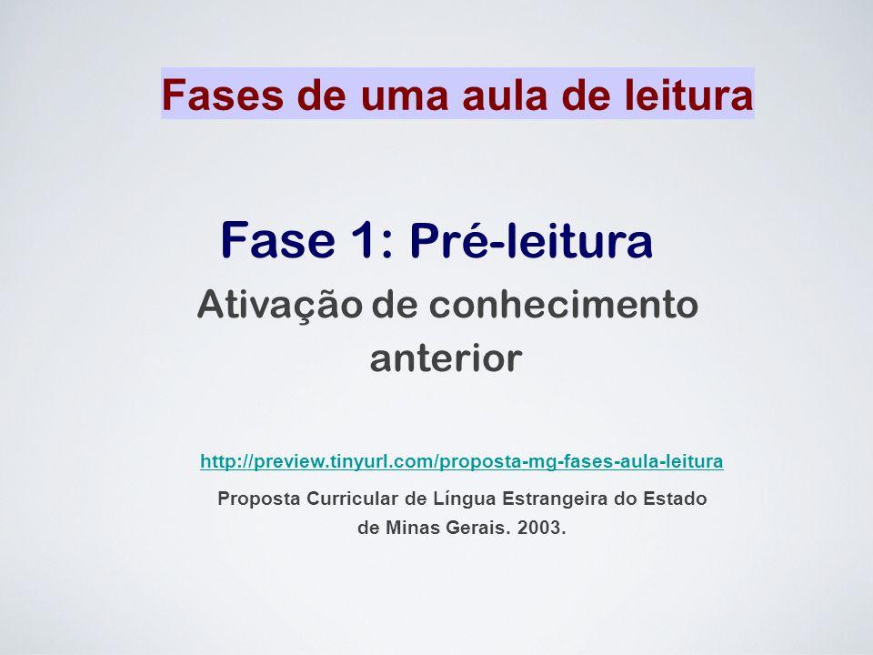 Fase 1: Pré-leitura Fases de uma aula de leitura
