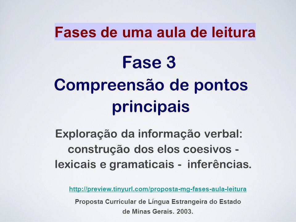 Fase 3 principais Compreensão de pontos Fases de uma aula de leitura