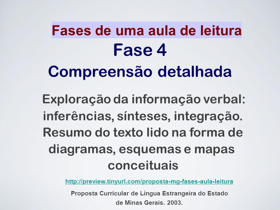 Fase 4 Compreensão detalhada Fases de uma aula de leitura