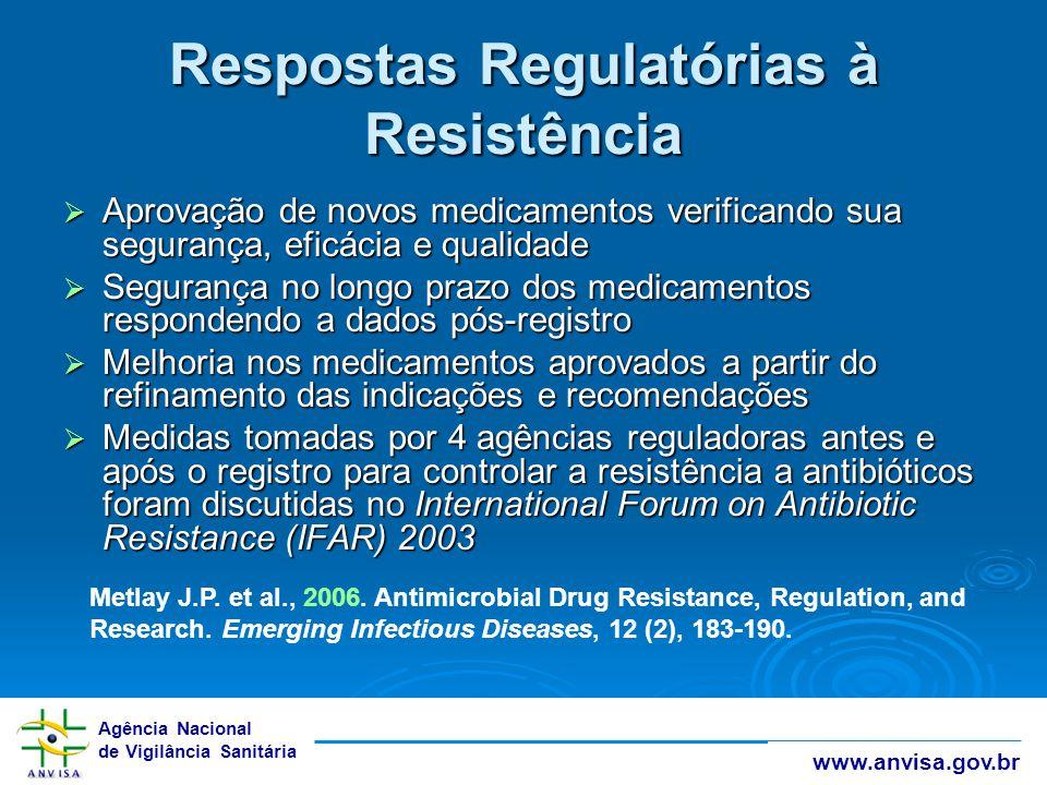 Respostas Regulatórias à Resistência
