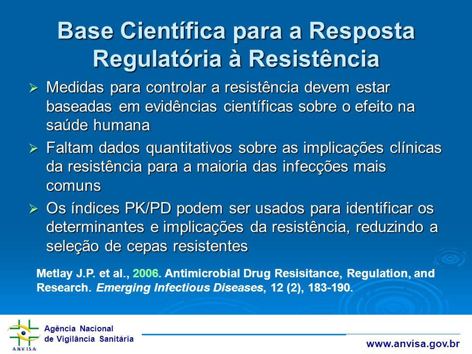 Base Científica para a Resposta Regulatória à Resistência