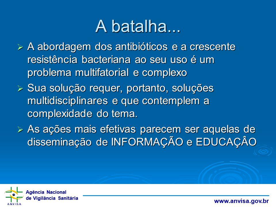 A batalha... A abordagem dos antibióticos e a crescente resistência bacteriana ao seu uso é um problema multifatorial e complexo.
