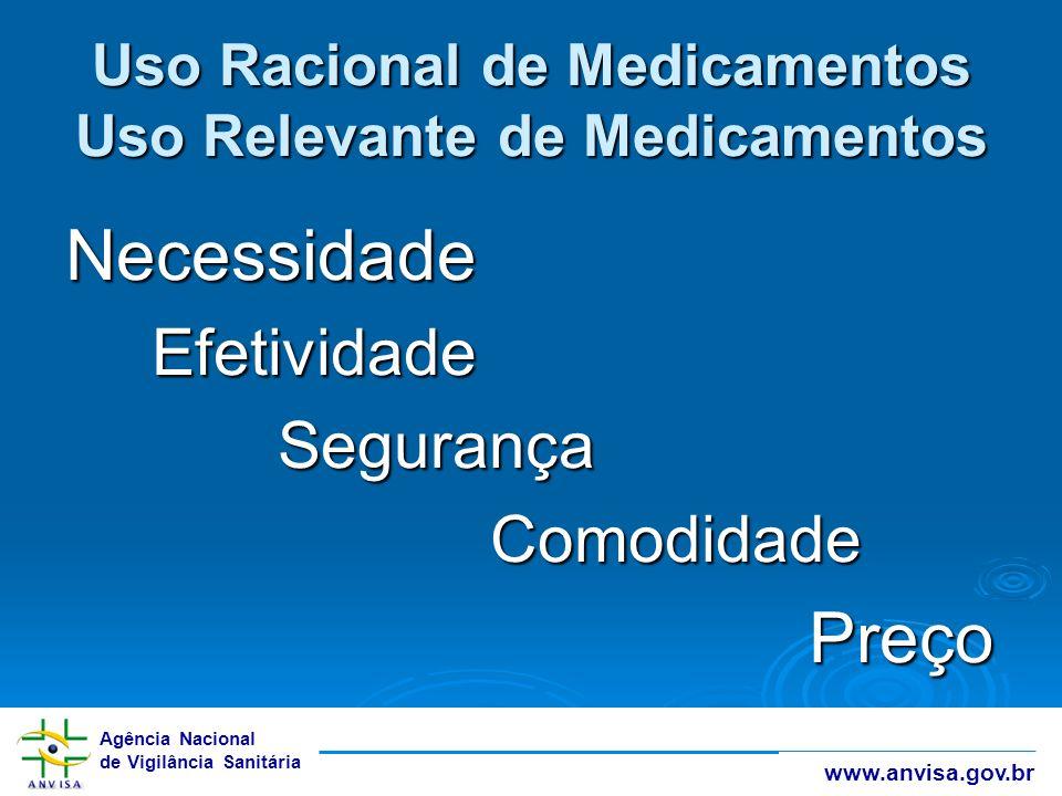 Uso Racional de Medicamentos Uso Relevante de Medicamentos
