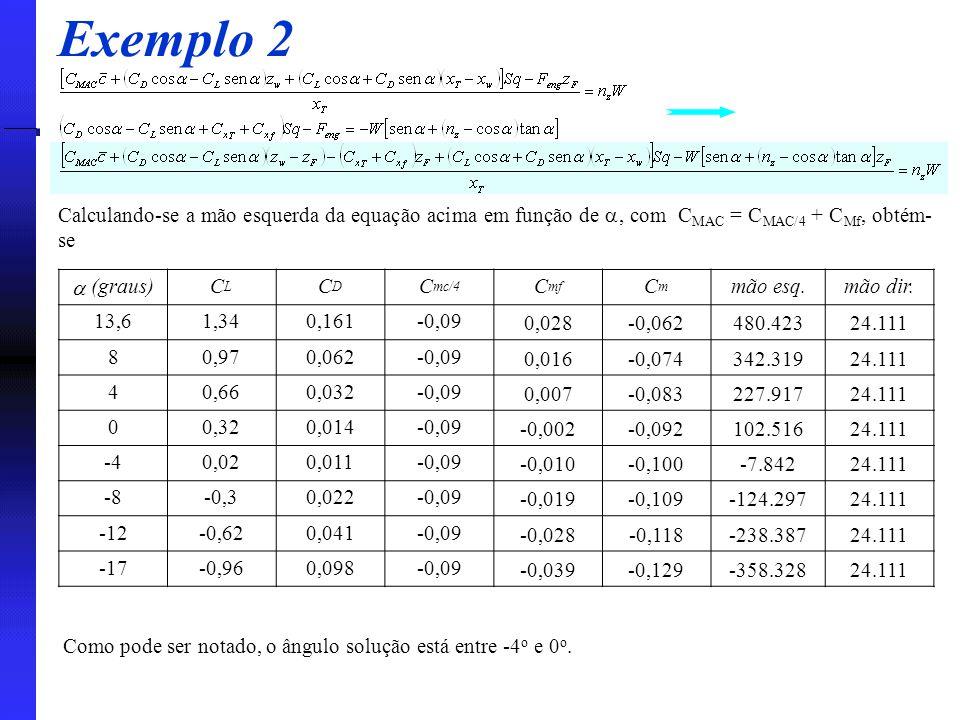 Exemplo 2 Calculando-se a mão esquerda da equação acima em função de a, com CMAC = CMAC/4 + CMf, obtém-se.