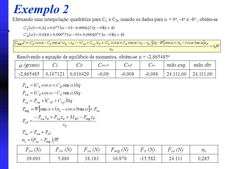 Exemplo 2 a (graus) CL CD Cmc/4 Cmf Cm mão esq. mão dir. Fzw (N)