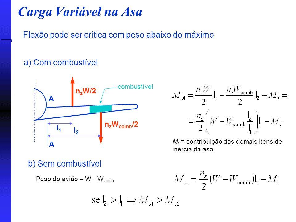 Carga Variável na Asa Flexão pode ser crítica com peso abaixo do máximo. a) Com combustível. combustível.