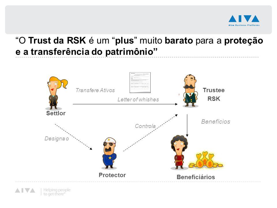O Trust da RSK é um plus muito barato para a proteção e a transferência do patrimônio