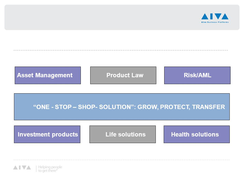 ONE - STOP – SHOP- SOLUTION : GROW, PROTECT, TRANSFER