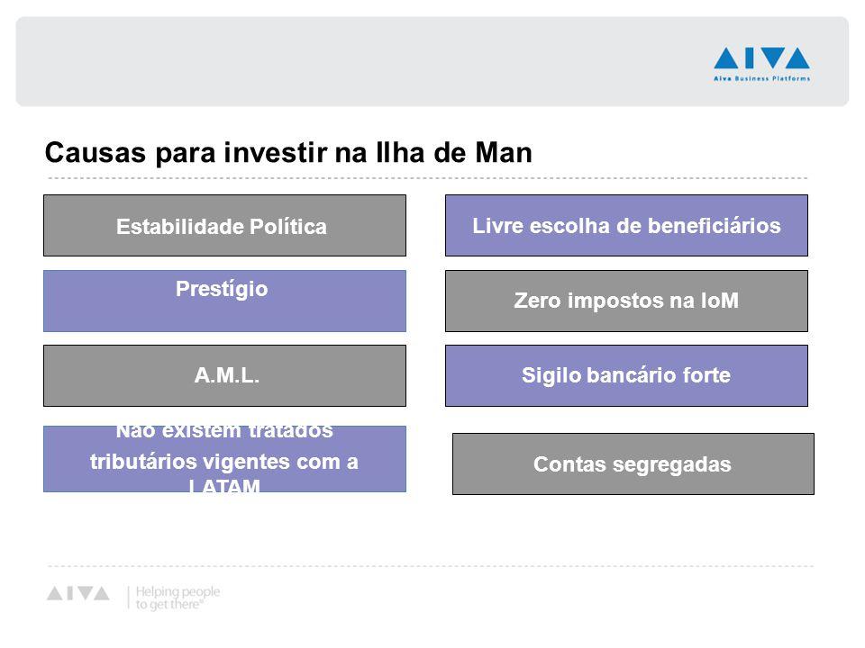 Livre escolha de beneficiários tributários vigentes com a LATAM