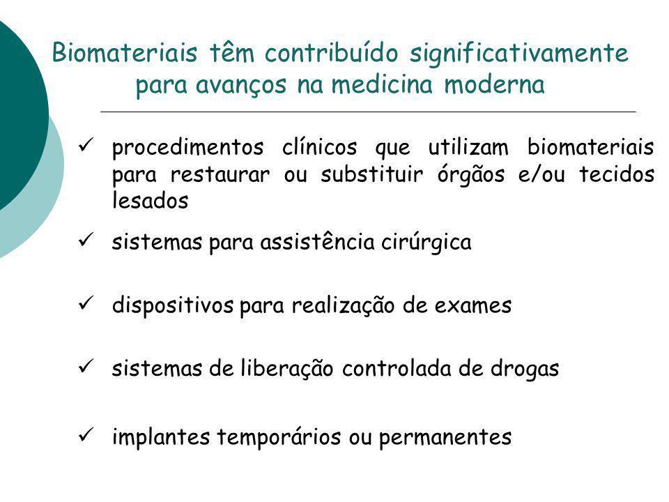 Biomateriais têm contribuído significativamente para avanços na medicina moderna