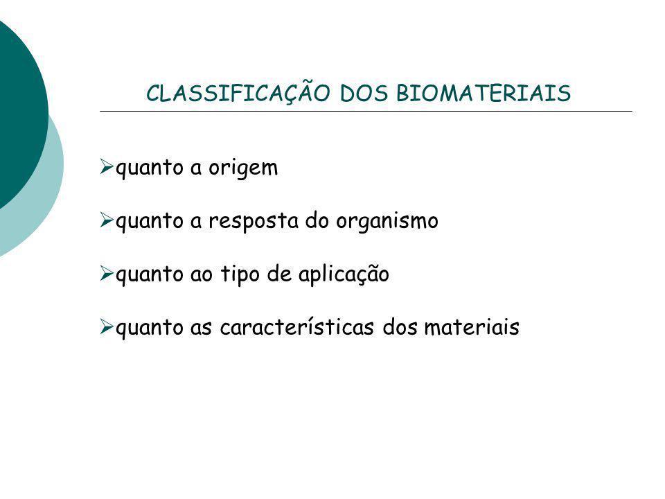 CLASSIFICAÇÃO DOS BIOMATERIAIS