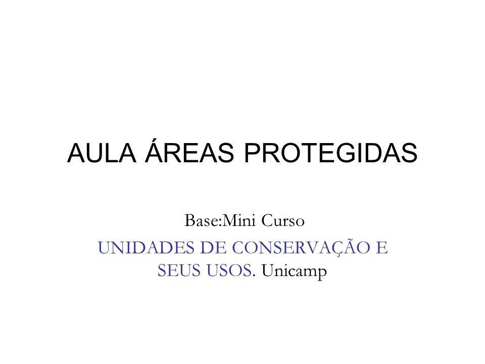 Base:Mini Curso UNIDADES DE CONSERVAÇÃO E SEUS USOS. Unicamp