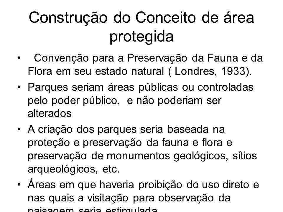 Construção do Conceito de área protegida