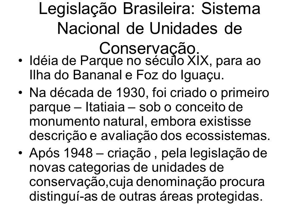 Legislação Brasileira: Sistema Nacional de Unidades de Conservação.