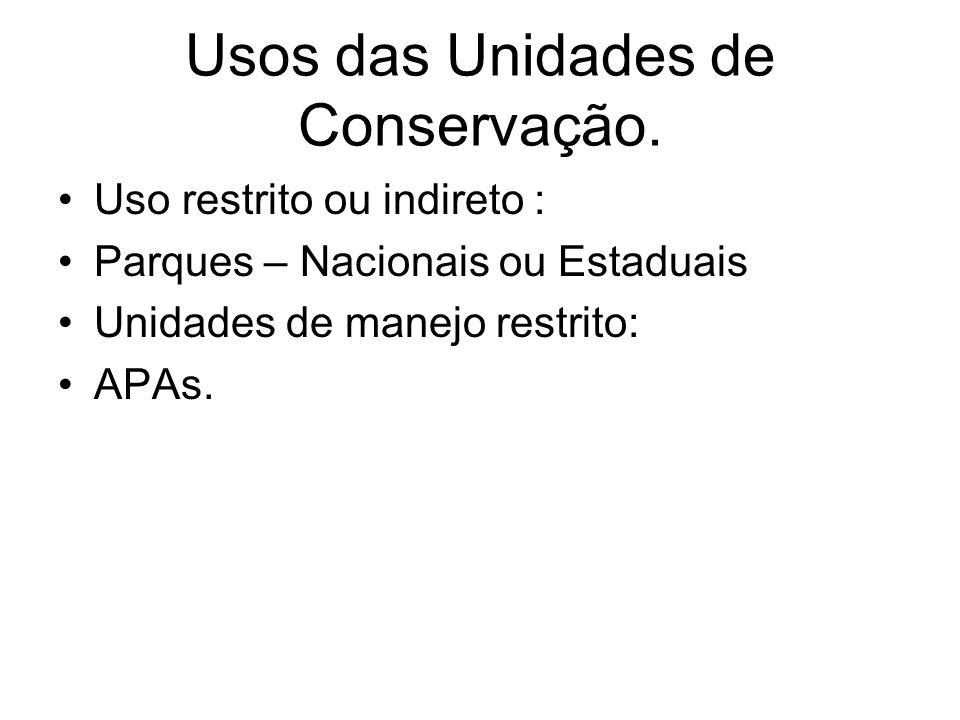 Usos das Unidades de Conservação.