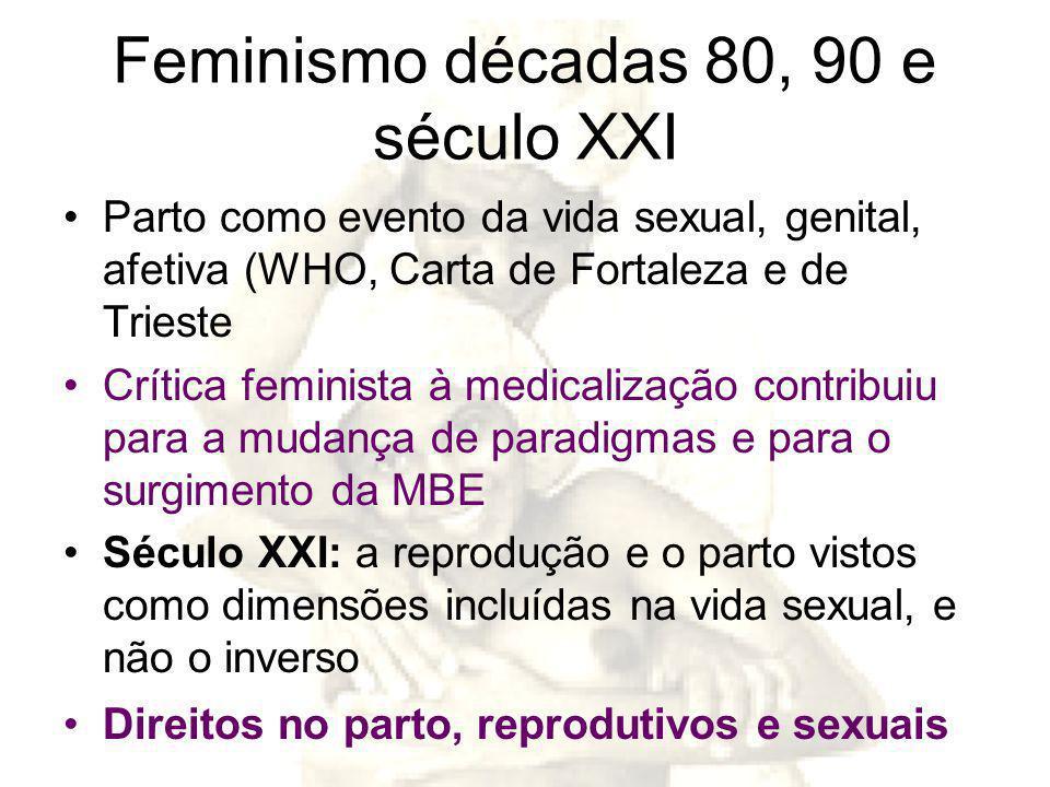 Feminismo décadas 80, 90 e século XXI