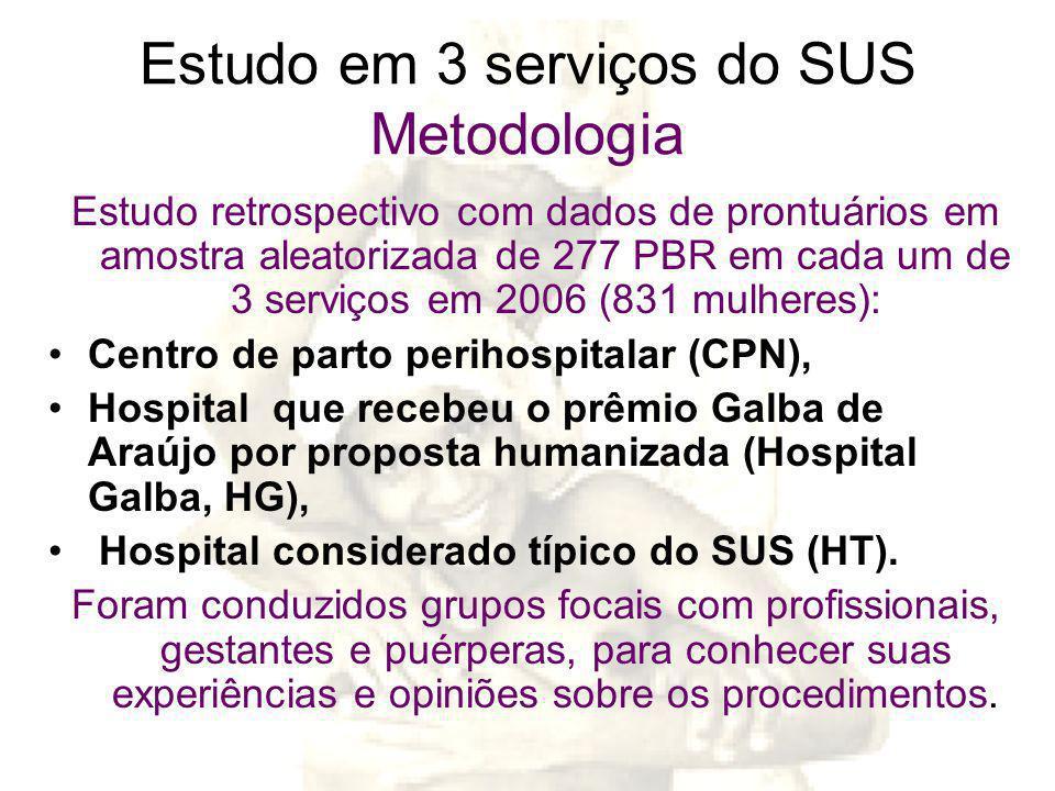 Estudo em 3 serviços do SUS Metodologia