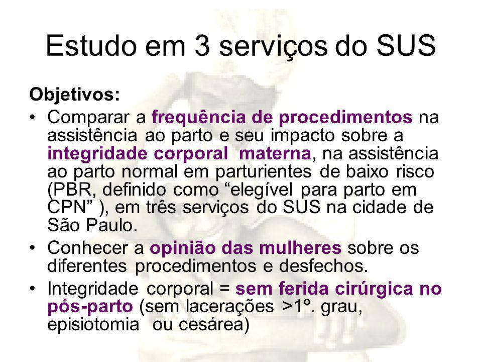 Estudo em 3 serviços do SUS