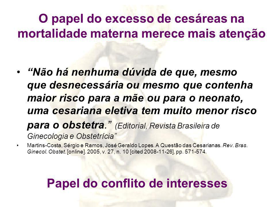 Papel do conflito de interesses