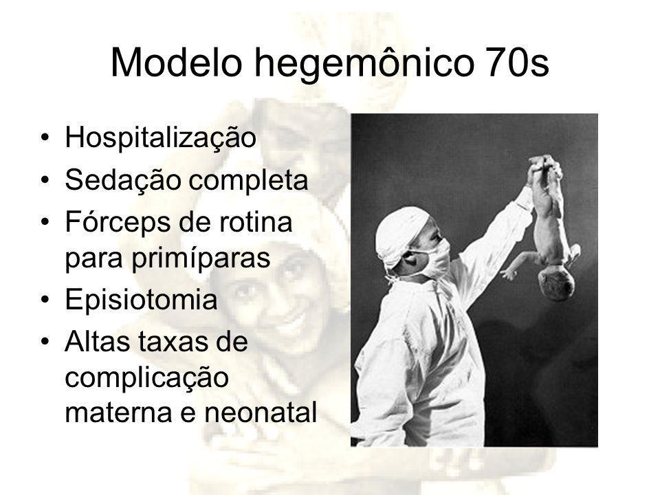 Modelo hegemônico 70s Hospitalização Sedação completa