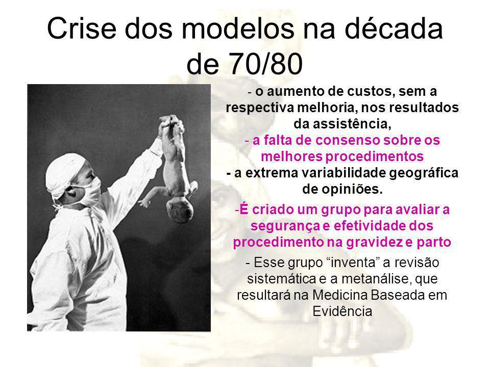 Crise dos modelos na década de 70/80