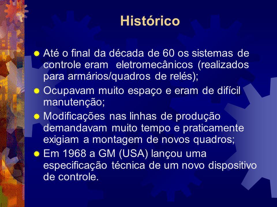 Histórico Até o final da década de 60 os sistemas de controle eram eletromecânicos (realizados para armários/quadros de relés);