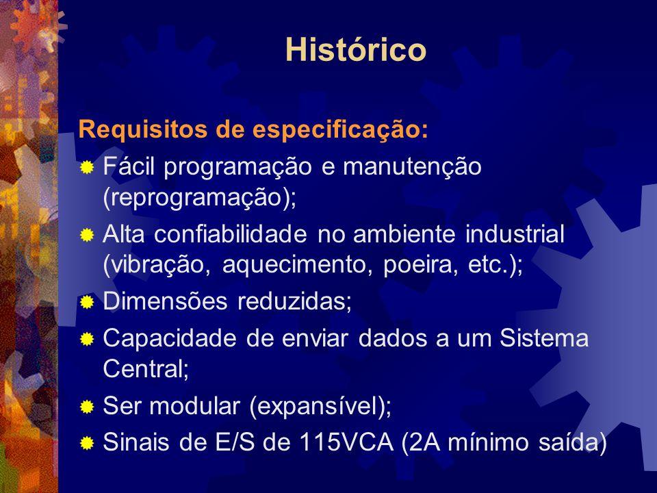 Histórico Requisitos de especificação: