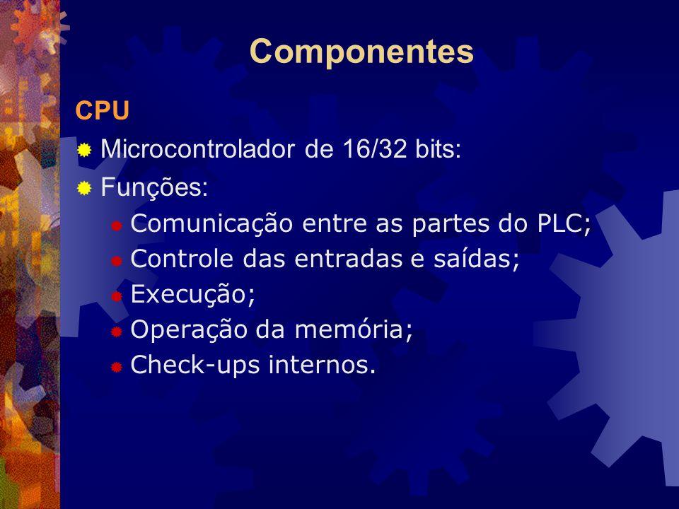Componentes CPU Microcontrolador de 16/32 bits: Funções: