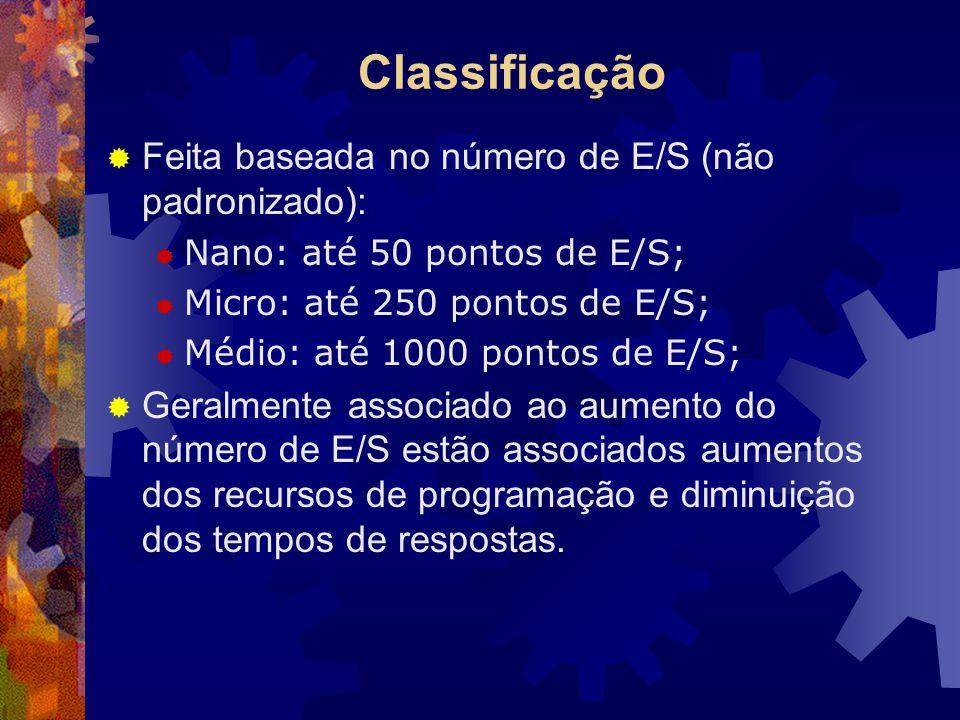 Classificação Feita baseada no número de E/S (não padronizado):