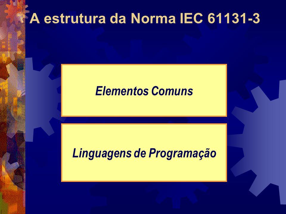 A estrutura da Norma IEC 61131-3