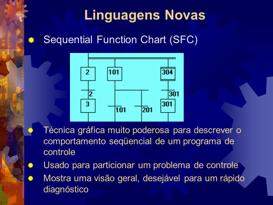 Linguagens Novas Sequential Function Chart (SFC)