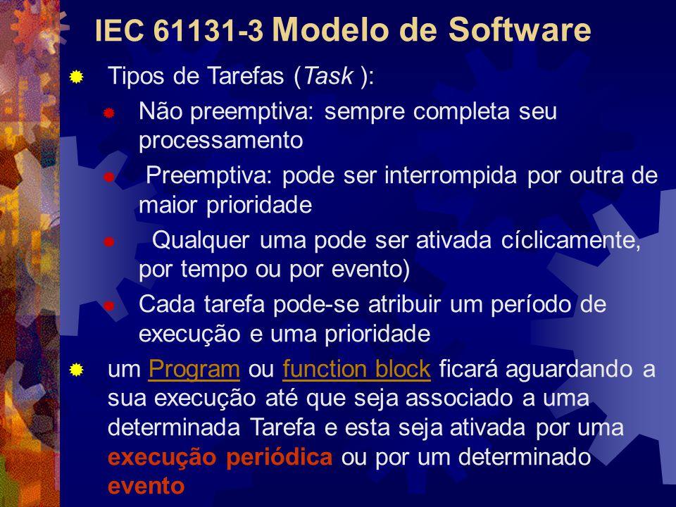 IEC 61131-3 Modelo de Software