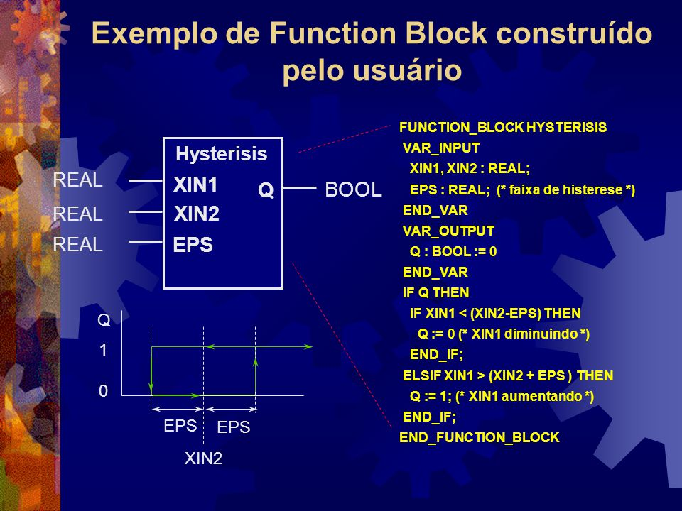 Exemplo de Function Block construído pelo usuário