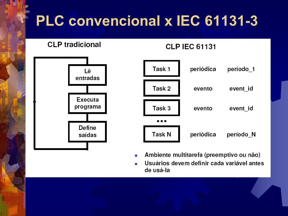 PLC convencional x IEC 61131-3