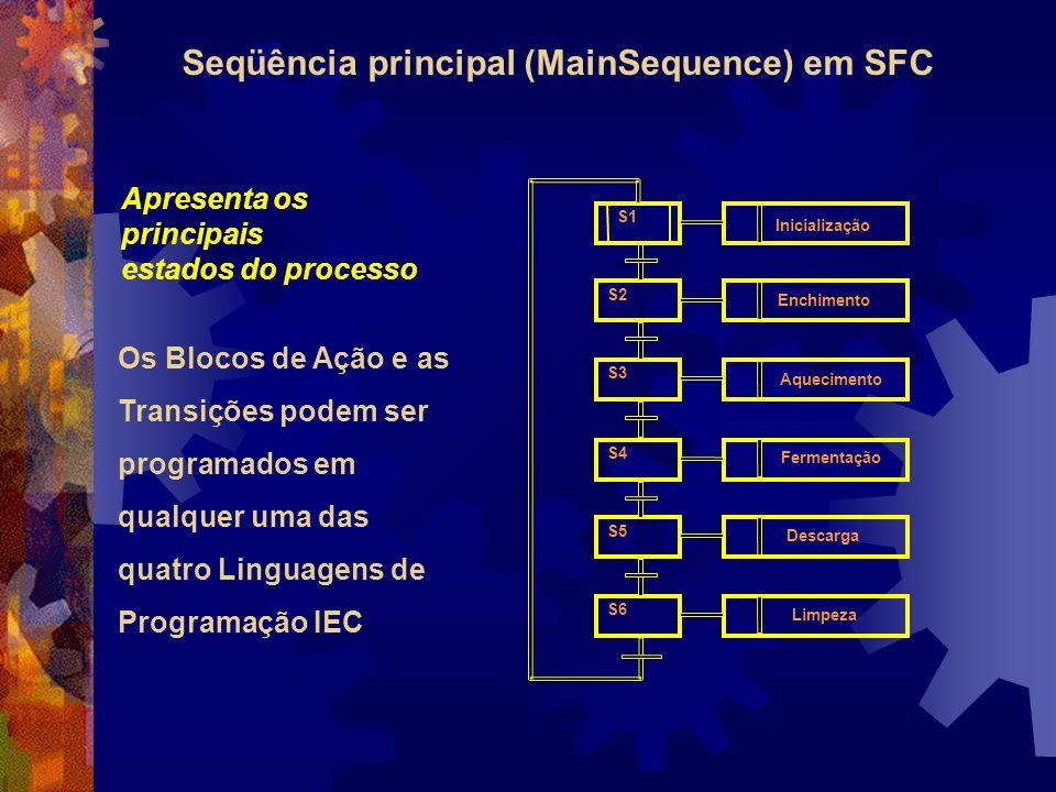 Seqüência principal (MainSequence) em SFC