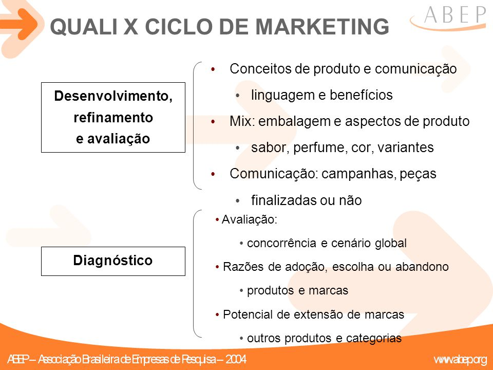 QUALI X CICLO DE MARKETING