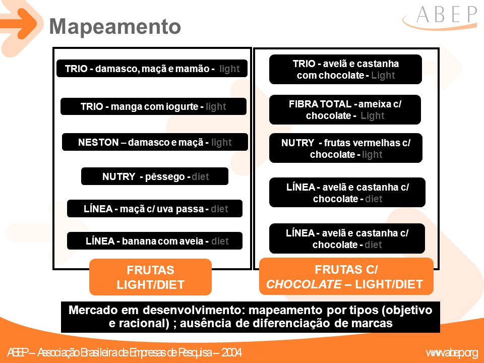 Mapeamento FRUTAS LIGHT/DIET FRUTAS C/ CHOCOLATE – LIGHT/DIET