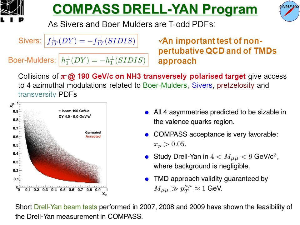 COMPASS DRELL-YAN Program