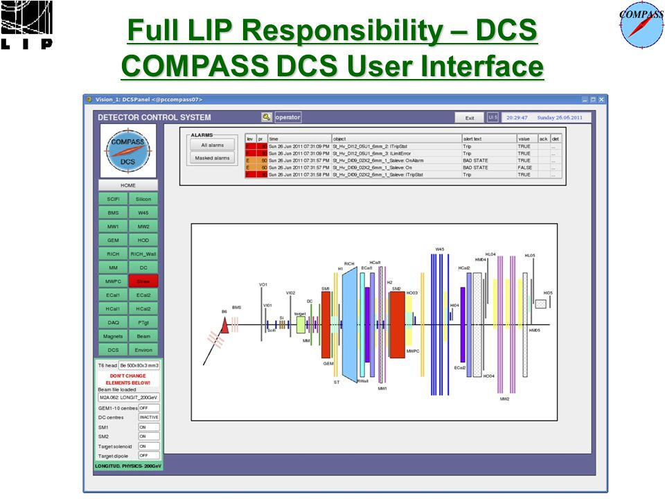 Full LIP Responsibility – DCS COMPASS DCS User Interface