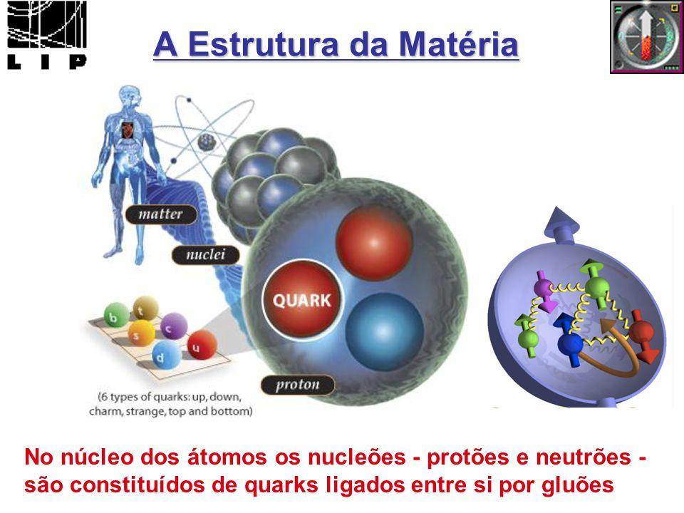 A Estrutura da Matéria No núcleo dos átomos os nucleões - protões e neutrões - são constituídos de quarks ligados entre si por gluões.