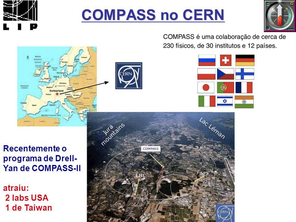 COMPASS no CERN Recentemente o programa de Drell-Yan de COMPASS-II