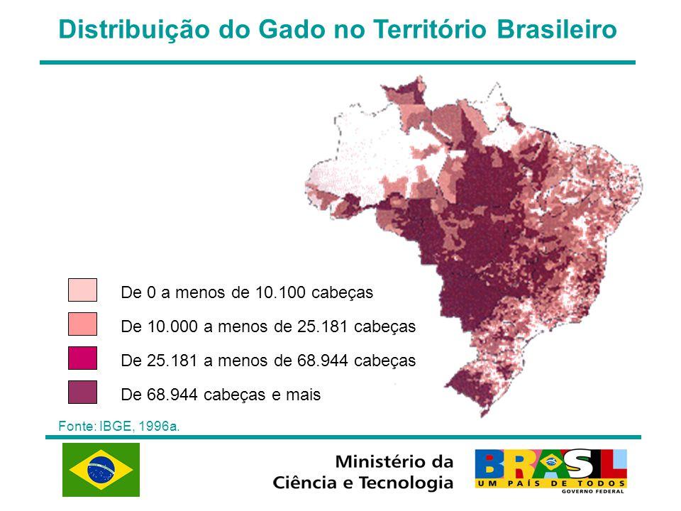 Distribuição do Gado no Território Brasileiro
