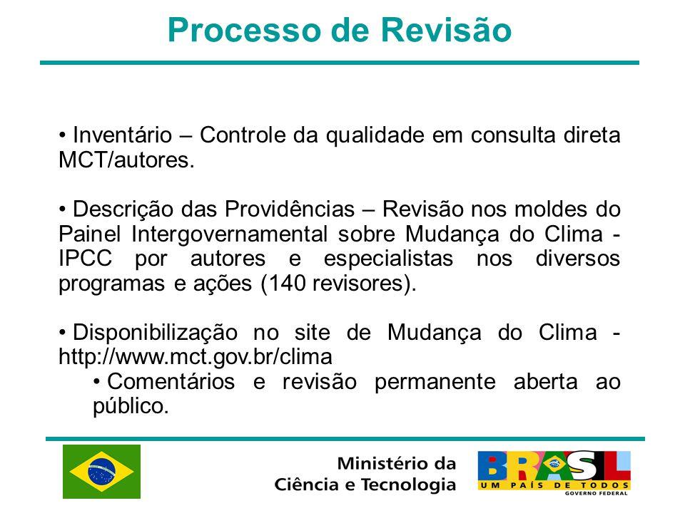 Processo de Revisão Inventário – Controle da qualidade em consulta direta MCT/autores.