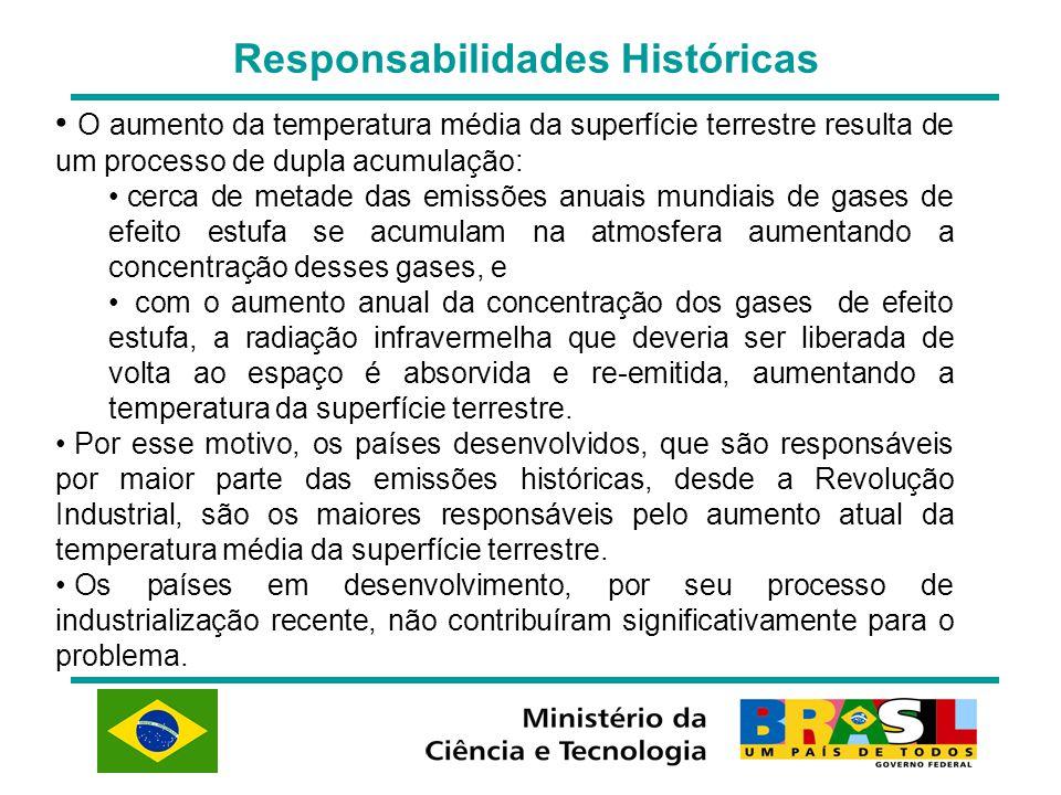 Responsabilidades Históricas